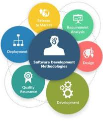 Software Development Life Cycle Phases Role Of Sdlc In Effective Software Development
