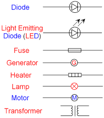 showing post media for electric heater schematic symbol circuit symbol diode led fuse generator heater lamp gif 358x406 electric heater schematic symbol