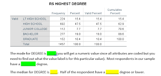 What Is The Highest College Degree Solved Rs Highest Degree Cumulative Percent Frequency Per