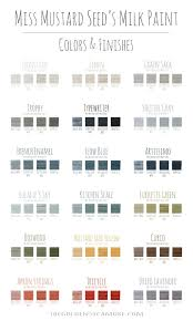 paint furniture ideas colors. Miss Mustard Seed\u0027s Milk Paint Colors \u0026 Finishes - The Golden Sycamore Furniture Ideas A