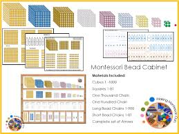 Montessori Mathematics Materials – Making Montessori Ours ...