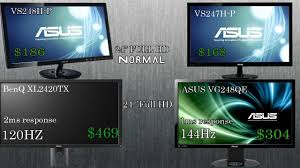 best size monitor for gaming best 24 gaming monitors 2013 120hz gaming monitors outdated