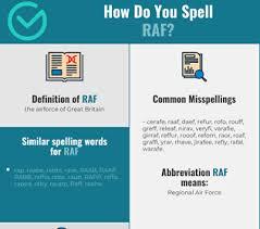 Phonetic alphabets of the world. Correct Spelling For Raf Infographic Spellchecker Net