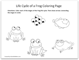 Small Picture Frog Coloring Pages and Learning Activities