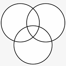 Transparent Venn Diagram Download Free Png 3 Circles Png Venn Diagram Transparent