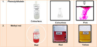 Colour Of Phenolphthalein And Methyl Orange In Acidic And