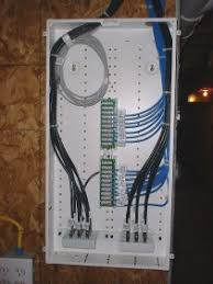 sight and sound home theater structured wiring home networking in addition to your media needs we can install a structured wiring system to neatly and efficiently bring all of your low voltage wiring needs to a single