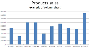 Column Chart Examples Best Excel Tutorial Charts 101