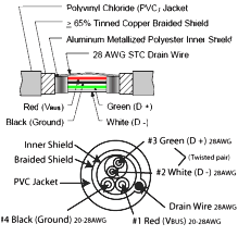 usb overview ref usb usb cord drawing gif