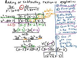 adding subtracting rational expressions like showme adding and subtracting rational expressions with