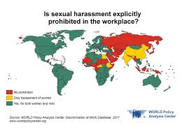 Sexual harassment laws in different countries
