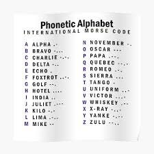 The international phonetic alphabet, or ipa in short, will help you learn how to pronounce correctly each and every word in english! Phonetic Alphabet Gifts Merchandise Redbubble