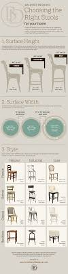 infographic ballard designs how to choose the right kitchen counter stool