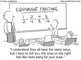 algebra calculators guide 144