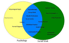 Powerpoint 2010 Venn Diagram Binky Gets By Psychology And Social Work The Venn Diagram
