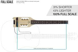 Traveler Guitar Ultra Light Electric Guitar Traveler Guitar Ultra Light Acoustic Electric Travel Guitar