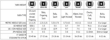 Yarn Size Chart Tinselmint Size Matters Yarn And Knitting Needles Sizes