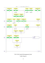 plc ladder diagram tutorial wiring diagram for you • plc ladder diagram elevator for 4 floor plc engine draw electrical ladder diagrams plc ladder