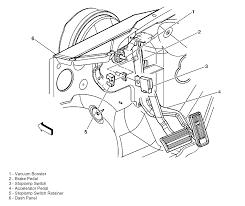 2003 Bmw 540i Cooling System Diagram