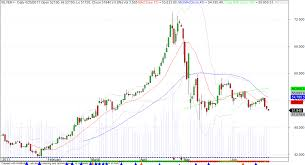 Nifty Next Silver I Ended At Inr 51840 On 25 June 2011 Mcx