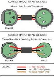 similiar xlr 1 4 mic cable wiring diagram keywords microphone cable wiring diagram · xlr pinout