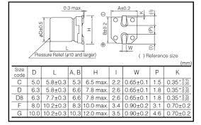 Smd Capacitor Size Chart Eeh Za Hybrid Alum Elec Capacitors Panasonic Electronic