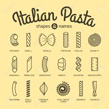 Italian Pasta Shapes And Names Collection Part 1