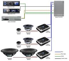 amplifier wiring diagrams car audio diagram and sound system website amplifier wiring diagrams car audio diagram and sound system website blaupunkt stereo alpine sub after ket circuit radio harness installation jvc head unit
