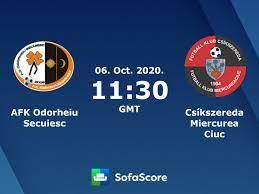 AFK Odorheiu Secuiesc Csíkszereda Miercurea Ciuc Live Ticker und Live  Stream - SofaScore
