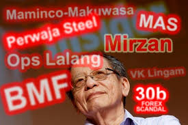 Image result for Barry Wain and Mahathir