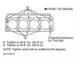 96 pontiac sunfire 2 4 engine diagram tractor repair wiring 96 pontiac sunfire 2 4 engine diagram