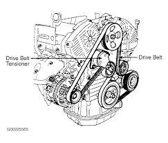 Car wiring schematics kia sorento wiring diagrams sportage 2 7 engine d kia sportage 2 7 engine wiring diagram