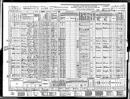 Census Sunday – Ida Austin Household 1940 – Up In The Tree
