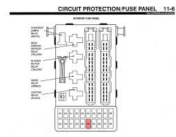 2000 ford contour fuse box 2011 07 27 022632 power and groung1 2000 ford contour power distribution box 2000 ford contour fuse box 2000 ford contour fuse box 2011 07 27 022632 power and
