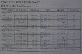 Yamaha Snowmobile Clutch Spring Chart 44 Unmistakable Polaris Snowmobile Belt Chart