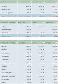 Household Budget Template 5 Free Word Excel Pdf Documents