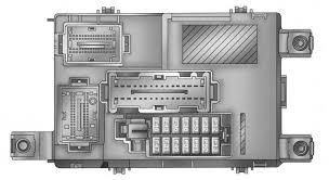 ram promaster city 2017 fuse box diagram auto genius ram promaster city 2017 fuse box diagram