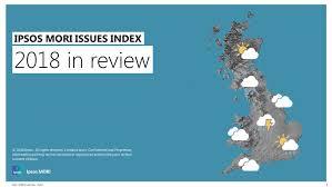 Ipsos MORI Issues Index: 2018 in review   Ipsos MORI