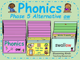 We have carefully grouped them into various types of sheets to easy access. Phonics Phase 5 Alternative Pronunciation Ow As In Grow Phonics Phase 5 Phonics Interactive Lessons