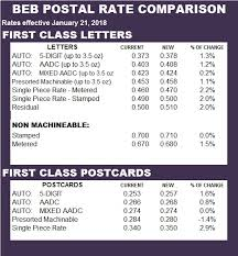 Postal Rate Chart Pdf Usps Rate Comparison First Class Bebtexas
