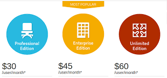 Clarizen Software Review Overview Features Pricing