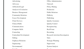 Skills To List On Resume Inspiration 744 List Of Skill For Resume Download By Nursing Skill List Resume Arzamas