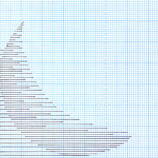 Cool Graph Paper Designs Under Fontanacountryinn Com