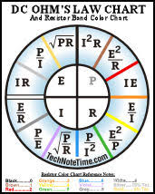 Power Wheel Chart 24 X 30 Dc Or Ac Ohms Law Power Wheel Chart Posters