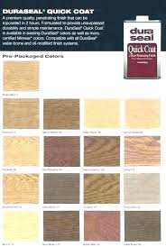 Minwax Putty Color Chart Minwax Stain Colors On Birch Hvstore Co