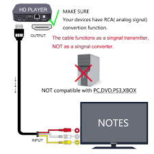 rca to hdmi2 and s video cable wiring diagram b2network co s video to component wiring diagram at S Video Wiring Diagram