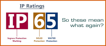 Ip Water Resistance Chart What Does Ip20 Mean Wolf Automation