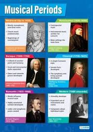 Music Education Wall Charts Educational Posters Wall Charts Teaching Resources