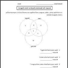 Examples Of Venn Diagram Word Problems Venn Diagram Word Problem Worksheet Math Math Worksheets