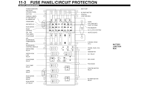 ford aerostar 1995 ford explorer fuse box diagram obd not ready ford explorer and ranger forums